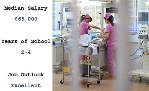 Neonatal Nurses Description by How To Become A Neonatal Salary Certification Description More