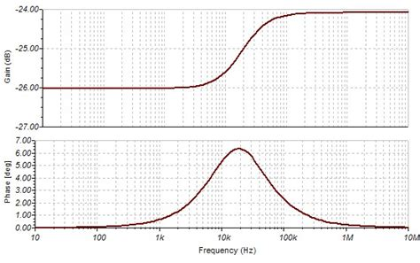 capacitor frequency response capacitor inductor frequency response 28 images capacitor characteristics 9th tutorial on