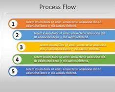 24 Best Process Flow Images Info Graphics Information
