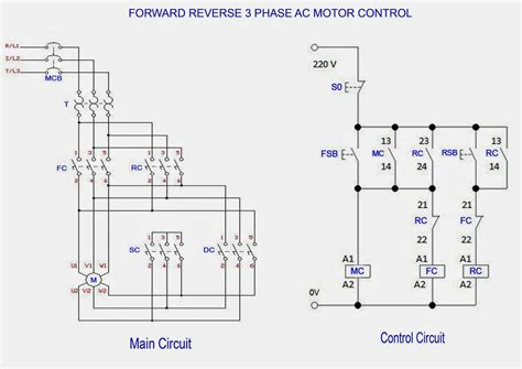 wiring diagram for motor starter 3 phase forward