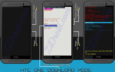 one modes how to root htc one m9 and install twrp recovery zidroid