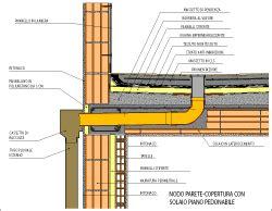 impermeabilizzazione terrazza pavimentata stiferite spa a socio unico isolamento termico di