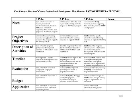 professional work plan template professional development plan template for