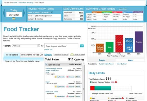 choosemyplate gov worksheet see your nutritional health in a daily bar graph with supertracker be or else