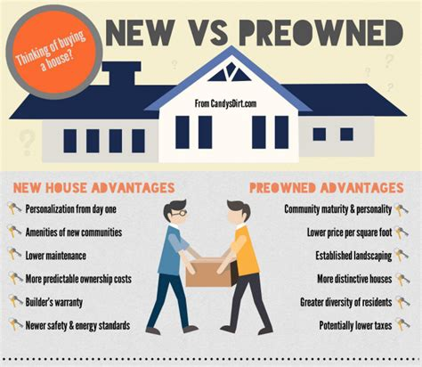 advantages of buying a house buying new versus preowned infographic candy s dirt