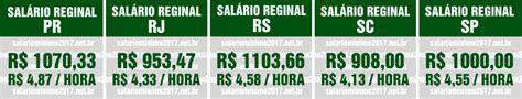 salario regional curitiba 2016 piso salarial 2018 valor piso salarial nacional e regional