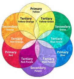 colors make purple coloring mandalas how to choose colors to create color