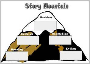 story mountain template debbie s resource cupboard story mountain planning sheet
