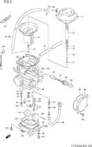 Suzuki King 250 Parts King Wiring Diagram Get Free Image About Wiring Diagram
