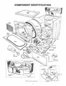 kenmore dryer model 110 diagram kenmore get free image about wiring diagram