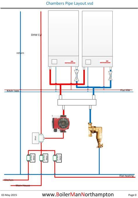 low loss header design guide multiple boiler piping diagram choice image diagram