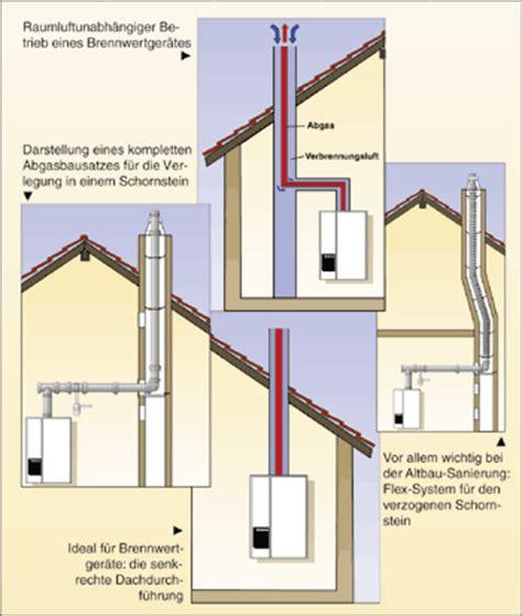 Gastherme Abgasrohr Vorschriften by Funktion Und Montage Abgasleitungen