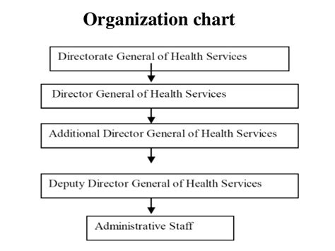 organization pattern of primary health centre healthcare delivery system in india