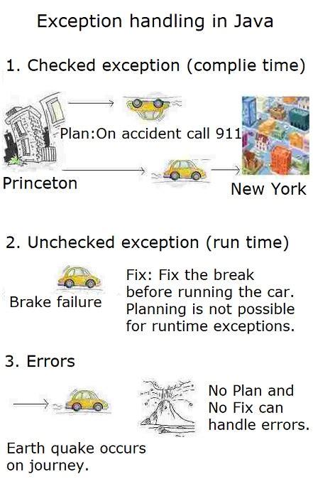 php tutorial error handling exception handling in java article