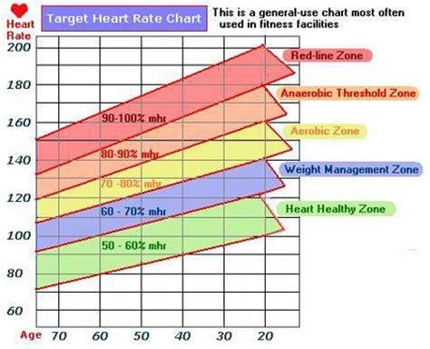 slope mass rating adalah sesuaikan detak jantung anda untuk hasil latihan maksimal