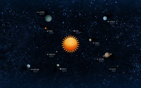 wallpaper for system desktop solar system wallpapers hd wallpapers id 800