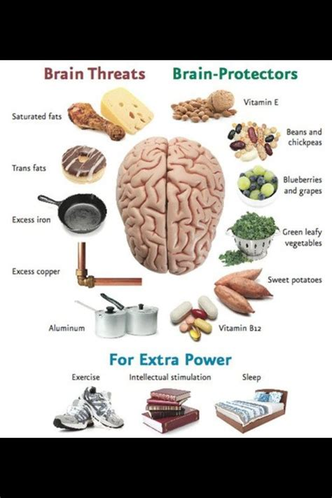 Exercise Detox Brain by 17 Best Images About Dr Hyman 10 Day Detox On