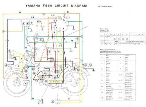 fs1 forum elektrische schemas