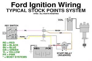 wiring diagram of ford starter relay duraspark diagram wiring diagram database