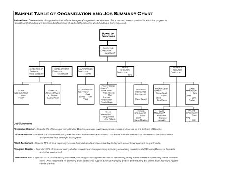 Best Photos Of Job Duties Chart Job Duties Chart For Org Chart Template With Responsibilities