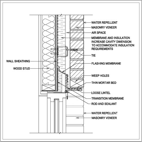 lintel section brick lintel detail quotes