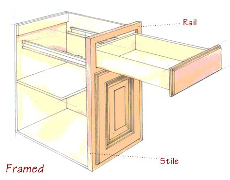 framed or frameless cabinets what s the diff boston