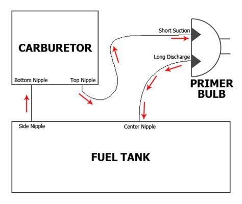 wacker fuel line diagram 6 best images of eater fuel line diagram craftsman