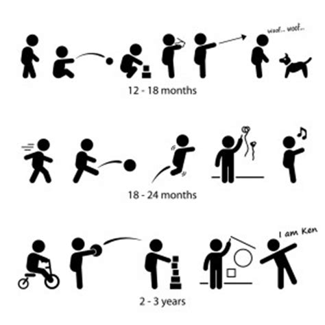 gross motor skills are defined by and gross motor skills