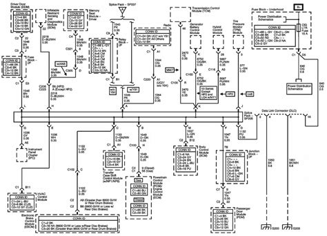 2006 chevrolet silverado 2500 stereo wiring diagram