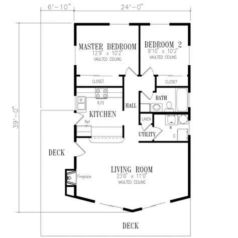 900 sq ft house ranch style house plan 2 beds 1 baths 900 sq ft plan 1 125