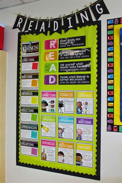 ela classroom themes awesome board for older grades it is organized bright