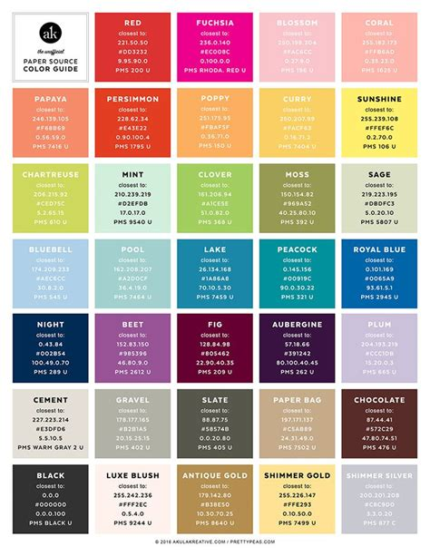 25 best ideas about pantone color guide on paint color chart interior colour