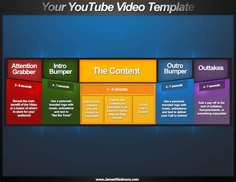 creating persuasive videos how to move viewers to action