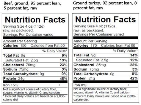 beef calories calories in ground beef