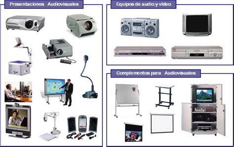 imagenes de medios visuales psicolog 205 a de la educaci 211 n junio 2011
