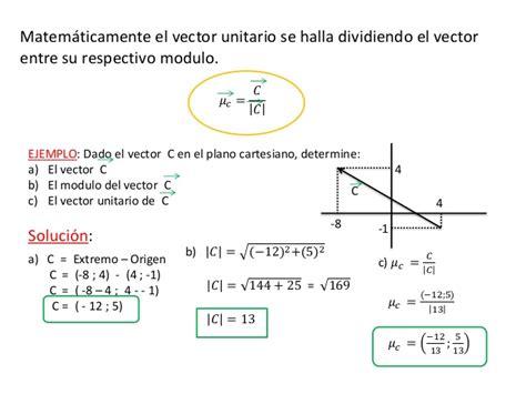 imagenes de vector unitario vector unitario y descomposicion rectangular
