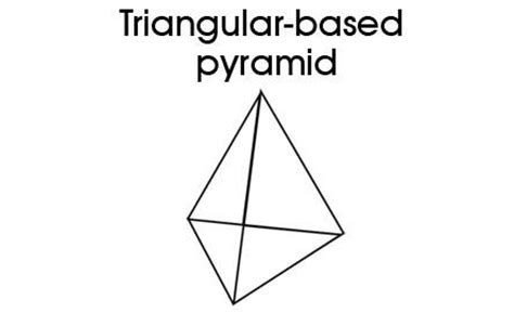 How To Make A Three Sided Pyramid Out Of Paper - 3d shapes for triangular based pyramid kidspot
