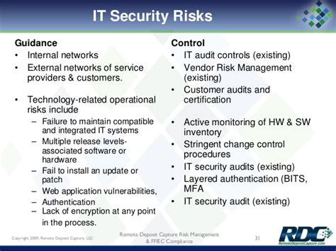 Remote Deposit Capture Risk Management Ffiec Complaince Ffiec Authentication Guidance Risk Assessment Template