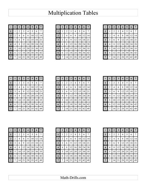 Multiplication Tables to 49 -- Four per page (A