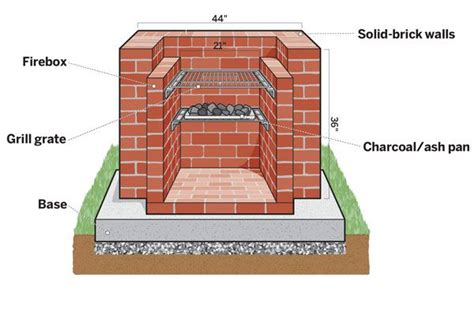 Accessoire Barbecue 1464 by 25 Best Brick Grill Ideas On Diy Grill Brick