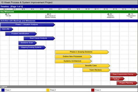 project management timeline template project timeline software sallymae226