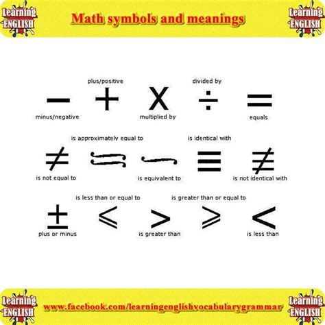 pattern and algebra meaning the 25 best math symbols meaning ideas on pinterest