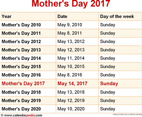 when is mothers day 2018 when is s day 2017 2018 dates of s day