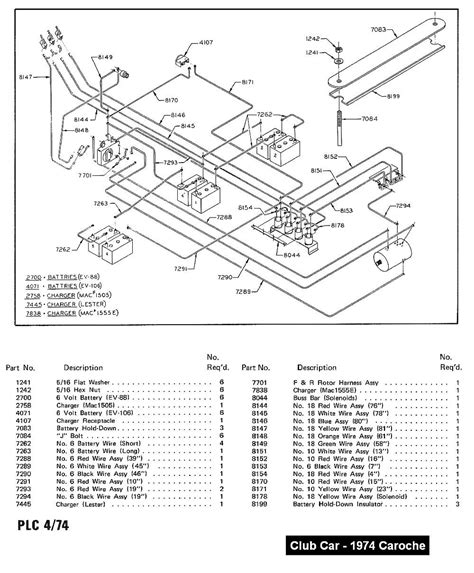 club car wiring diagrams 48 volts wiring diagrams