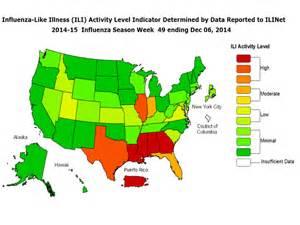 usa 2014 15 fluview influenza season weekly summary wks
