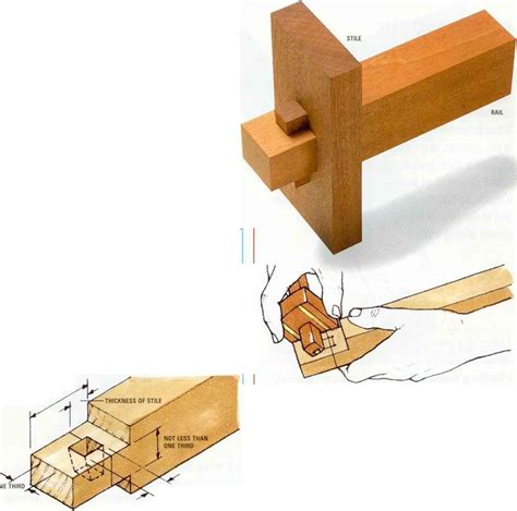 loose wedge  mortise  tenon woodworking joints