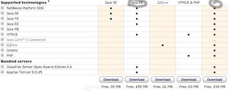 tutorial netbeans 8 pdf programming tips jasper report with netbeans ide mysql