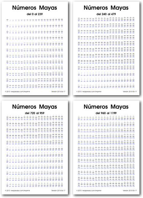 Tabla De Numeros Mayas Del 1 Al 5000 Labocommx | numeros mayas del 1 al 1000 100 picture car interior design