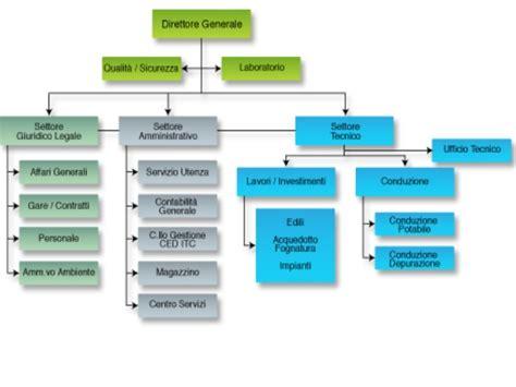 comunicazione interna ed esterna corso comunicazione interna ed esterna