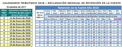 Vencimientos Renta Personas Juridicas 2016 Colombia | calendario tributario 2016 personas juridicas novedades
